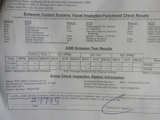 Smog test results and pass for Alfa Romeo Spider